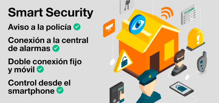 Photo of Orange lanza su servicio Smart Security